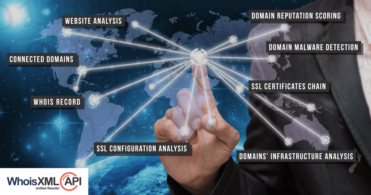 Approach Cyber Security the Smart Way!